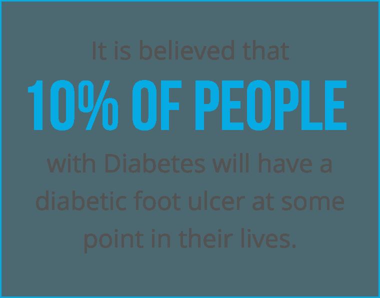 Perveril Podiatry Facts-02